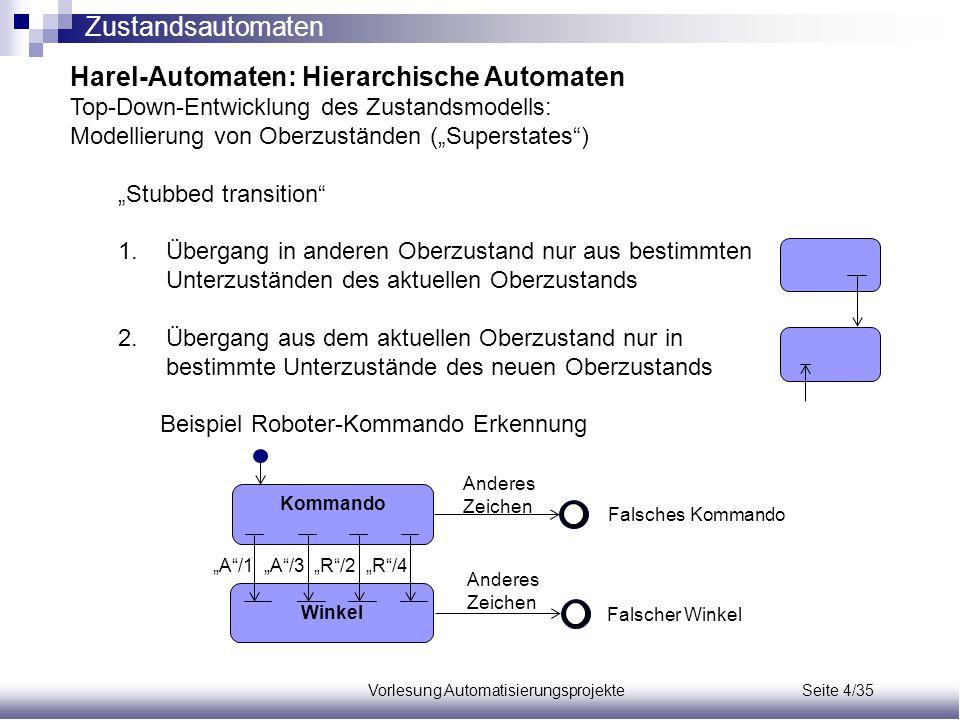 Vorlesung Automatisierungsprojekte Seite 4/35 Harel-Automaten: Hierarchische Automaten Top-Down-Entwicklung des Zustandsmodells: Modellierung von Ober