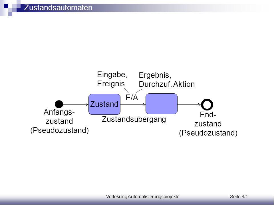Vorlesung Automatisierungsprojekte Seite 4/4 Zustand Anfangs- zustand (Pseudozustand) End- zustand (Pseudozustand) E/A Zustandsübergang Eingabe, Ereig