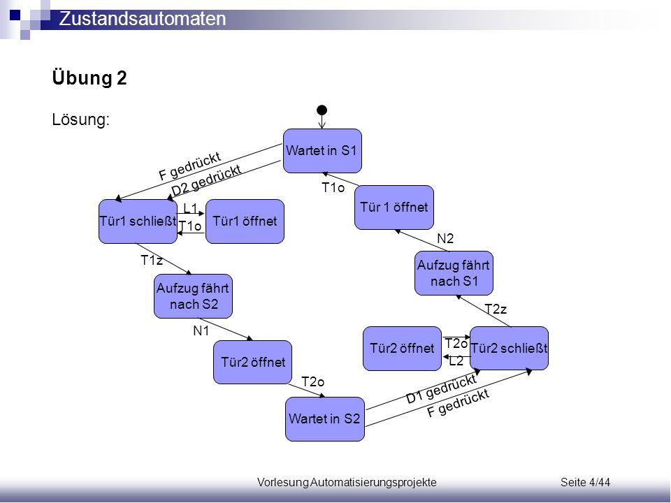 Vorlesung Automatisierungsprojekte Seite 4/44 Übung 2 Lösung: Wartet in S1 Wartet in S2 Tür1 schließt Tür1 öffnet Aufzug fährt nach S2 Tür2 öffnet F g