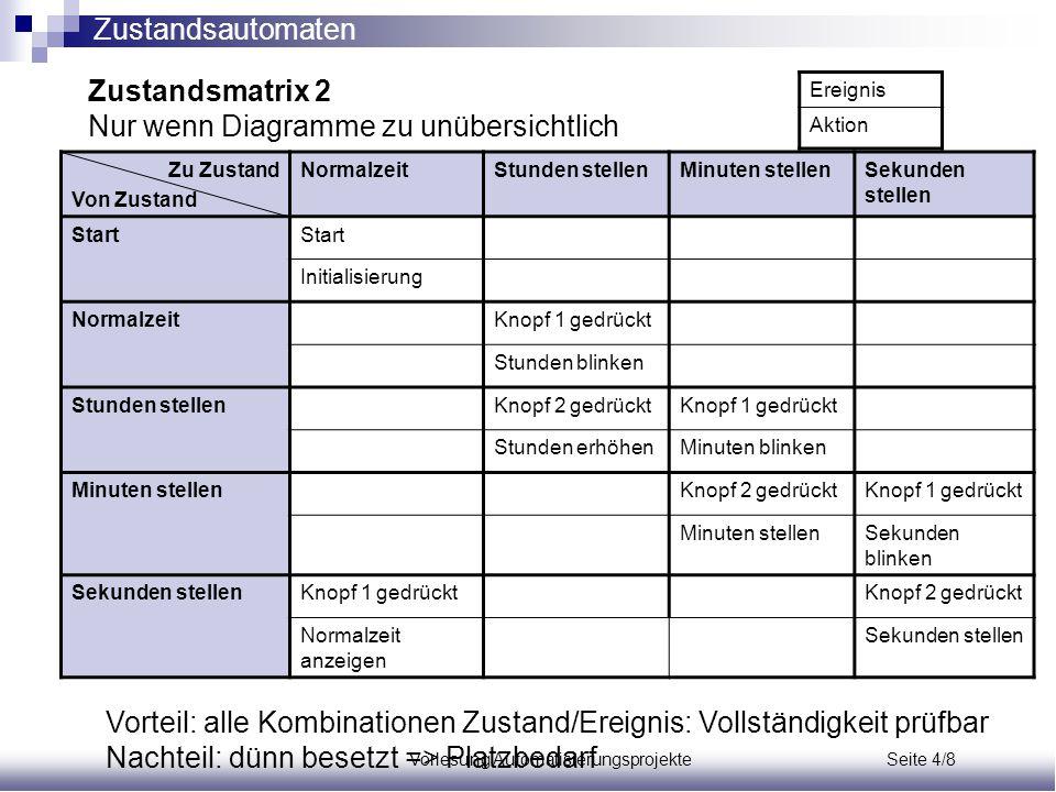 Vorlesung Automatisierungsprojekte Seite 4/8 Zustandsmatrix 2 Nur wenn Diagramme zu unübersichtlich Ereignis Aktion Zu Zustand Von Zustand NormalzeitS