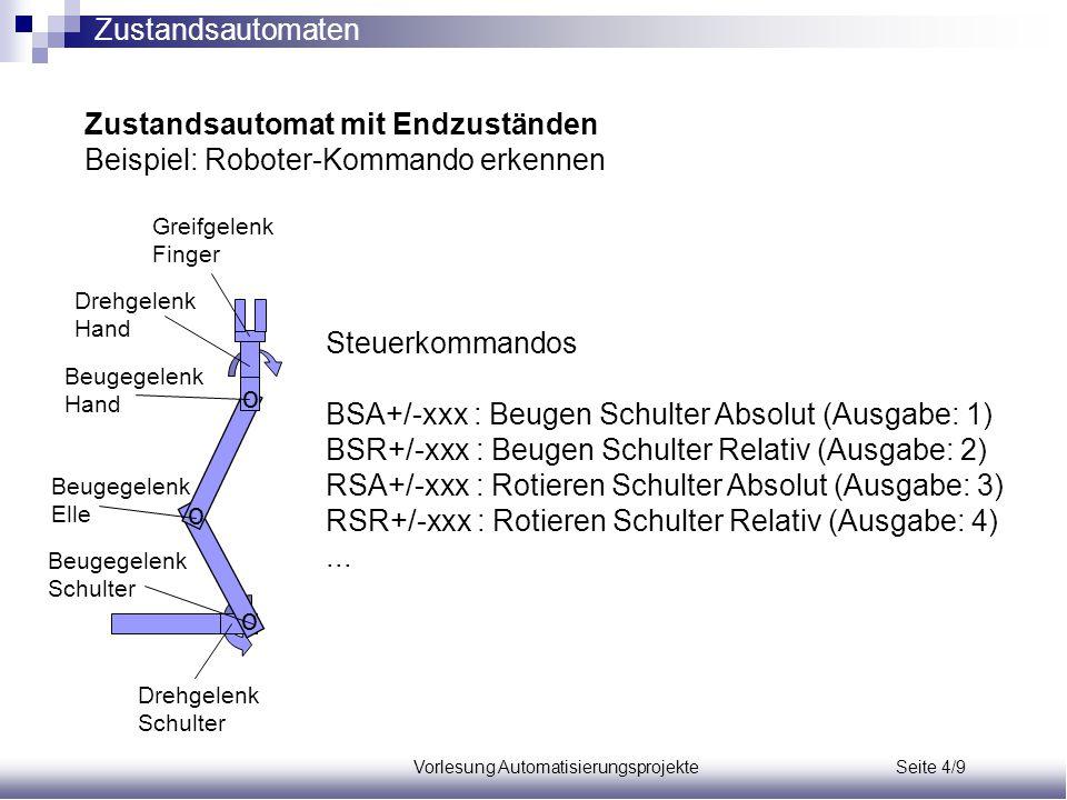 Vorlesung Automatisierungsprojekte Seite 4/9 Zustandsautomat mit Endzuständen Beispiel: Roboter-Kommando erkennen o o o Drehgelenk Schulter Beugegelen