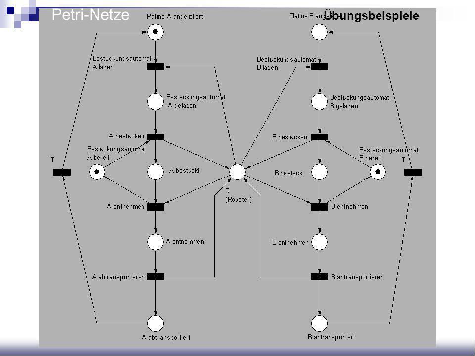 Vorlesung Automatisierungsprojekte Seite 6/18 Petri-Netze Übungsbeispiele