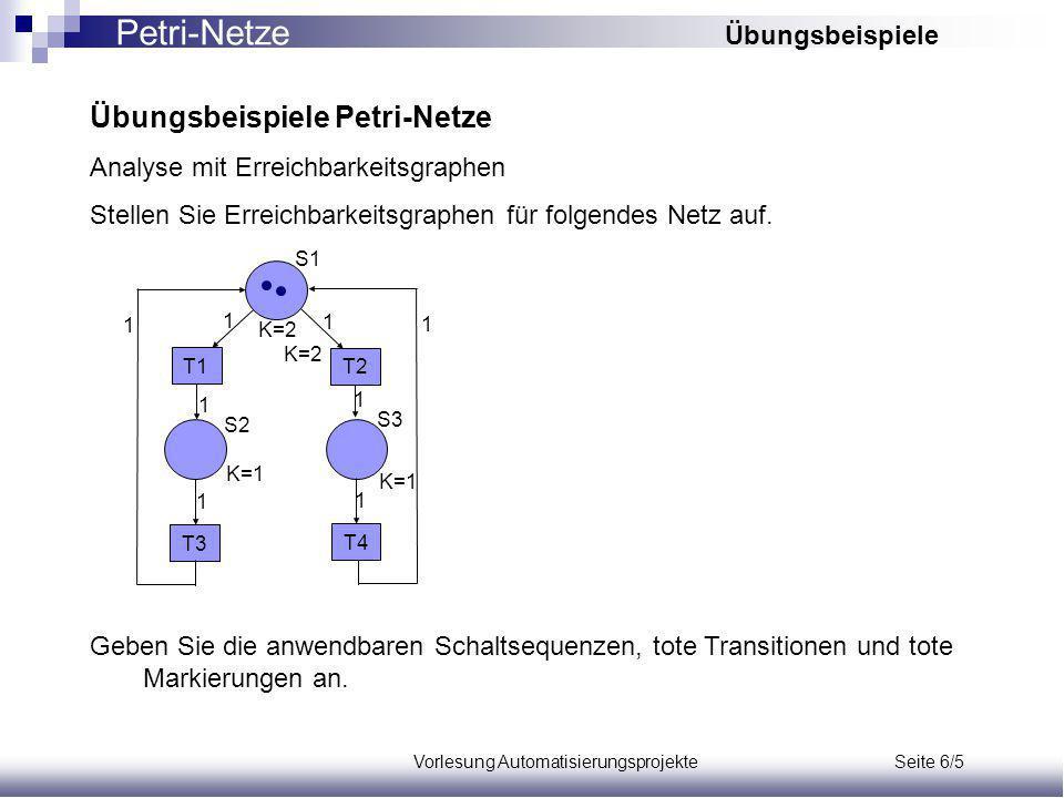Vorlesung Automatisierungsprojekte Seite 6/5 Übungsbeispiele Petri-Netze Analyse mit Erreichbarkeitsgraphen Stellen Sie Erreichbarkeitsgraphen für folgendes Netz auf.