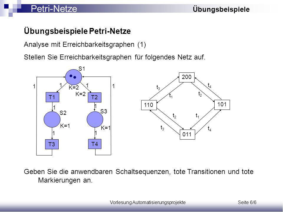 Vorlesung Automatisierungsprojekte Seite 6/6 Übungsbeispiele Petri-Netze Analyse mit Erreichbarkeitsgraphen (1) Stellen Sie Erreichbarkeitsgraphen für folgendes Netz auf.