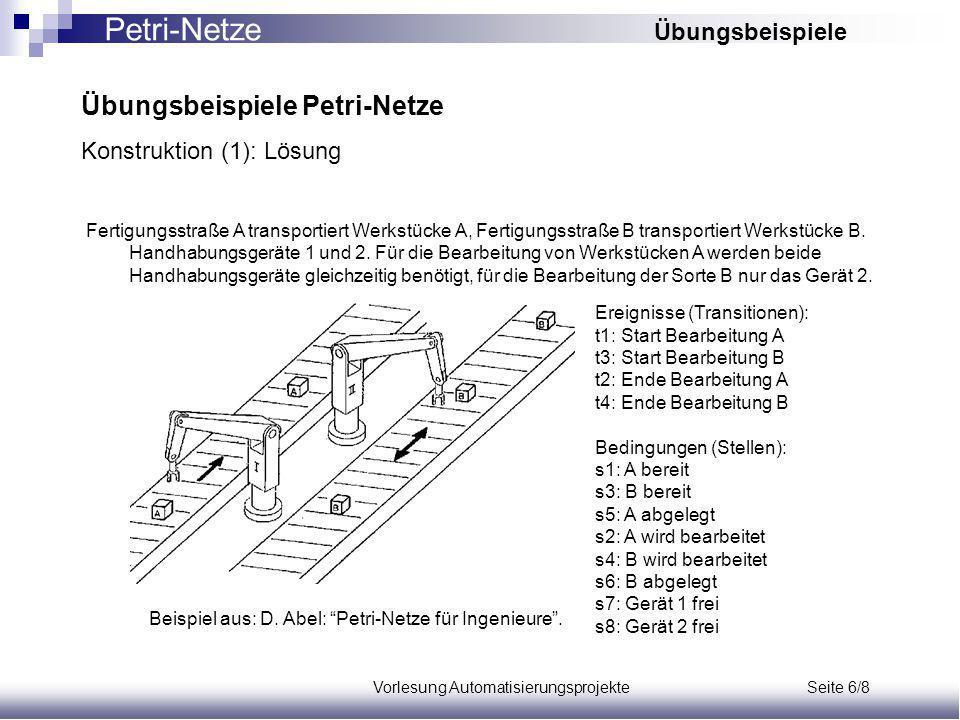 Vorlesung Automatisierungsprojekte Seite 6/8 Übungsbeispiele Petri-Netze Konstruktion (1): Lösung Fertigungsstraße A transportiert Werkstücke A, Fertigungsstraße B transportiert Werkstücke B.
