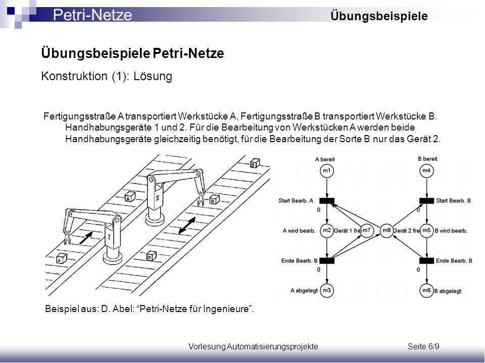Vorlesung Automatisierungsprojekte Seite 6/9 Übungsbeispiele Petri-Netze Konstruktion (1): Lösung Fertigungsstraße A transportiert Werkstücke A, Fertigungsstraße B transportiert Werkstücke B.
