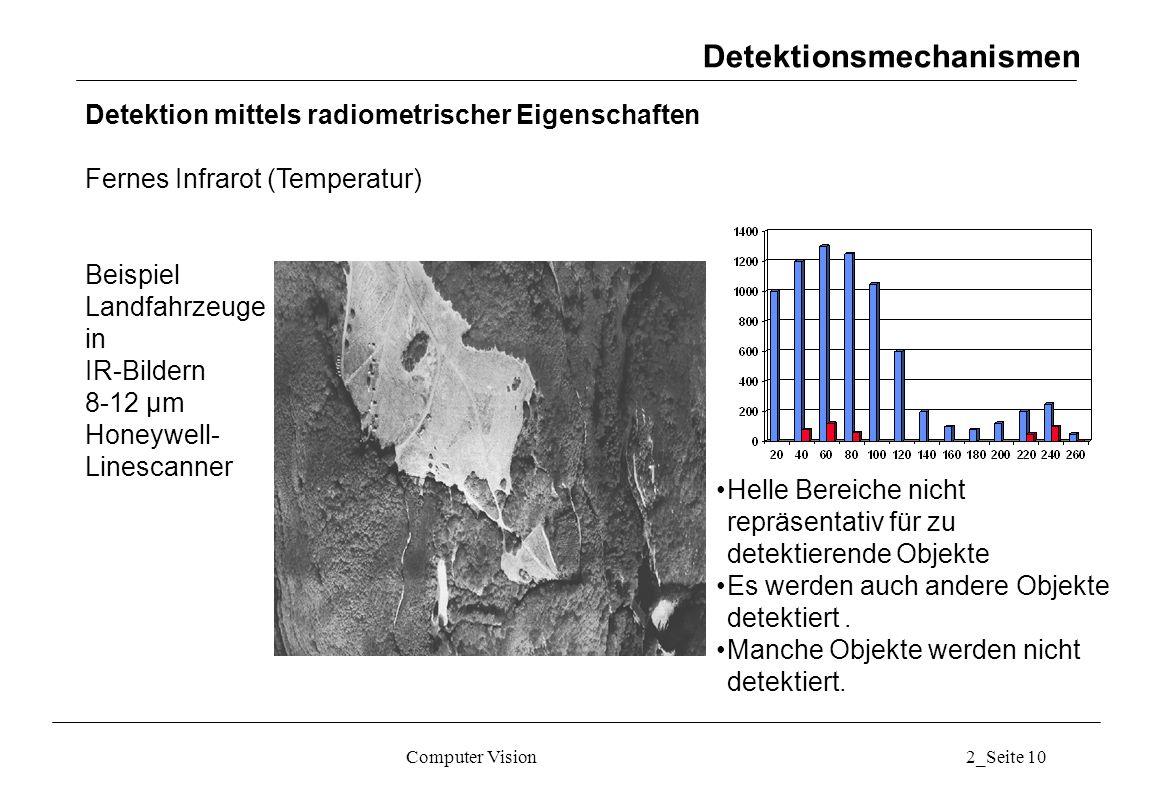 Computer Vision2_Seite 10 Detektion mittels radiometrischer Eigenschaften Fernes Infrarot (Temperatur) Beispiel Landfahrzeuge in IR-Bildern 8-12 µm Ho