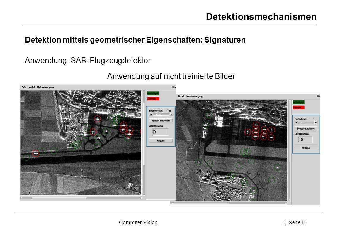 Computer Vision2_Seite 15 Detektion mittels geometrischer Eigenschaften: Signaturen Anwendung: SAR-Flugzeugdetektor Anwendung auf nicht trainierte Bil