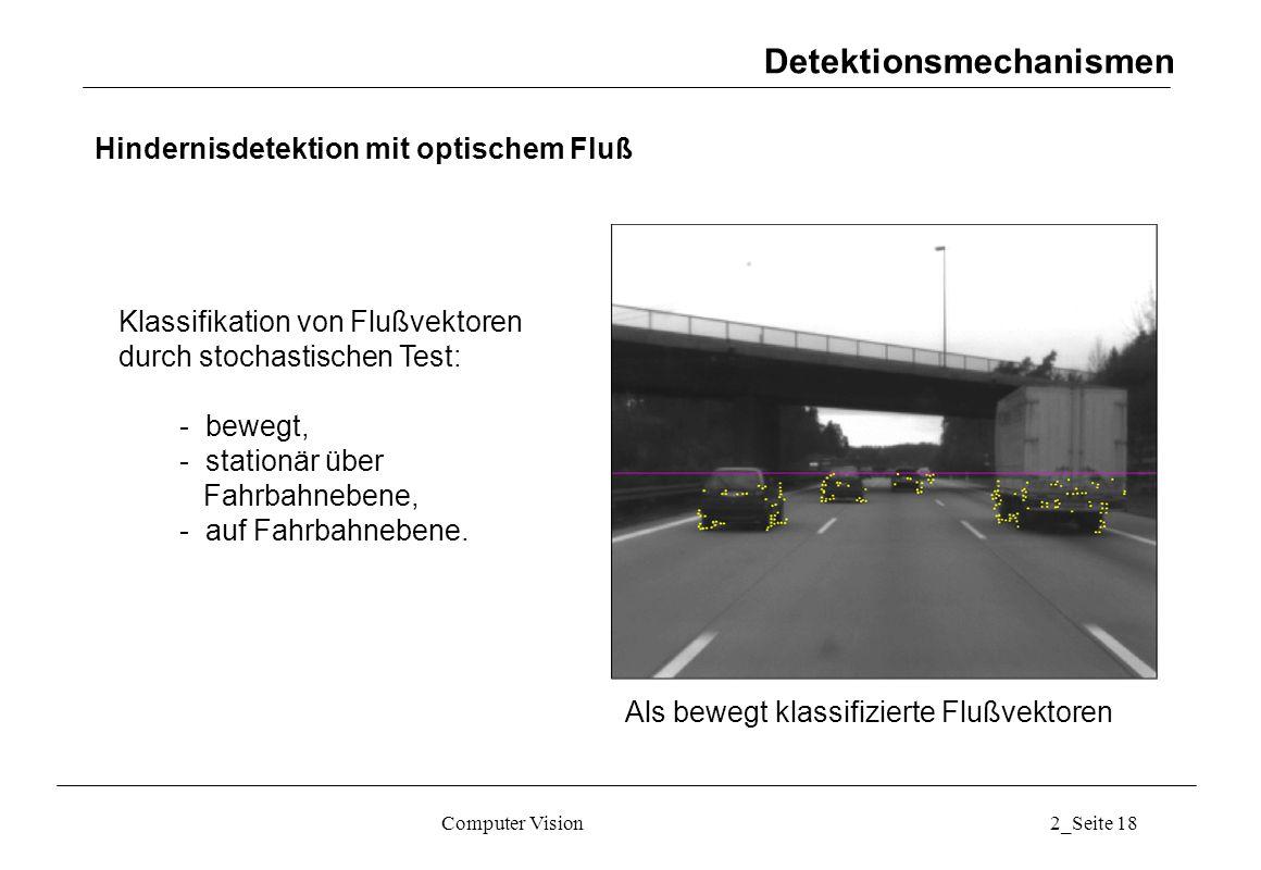 Computer Vision2_Seite 18 Hindernisdetektion mit optischem Fluß Klassifikation von Flußvektoren durch stochastischen Test: - bewegt, - stationär über