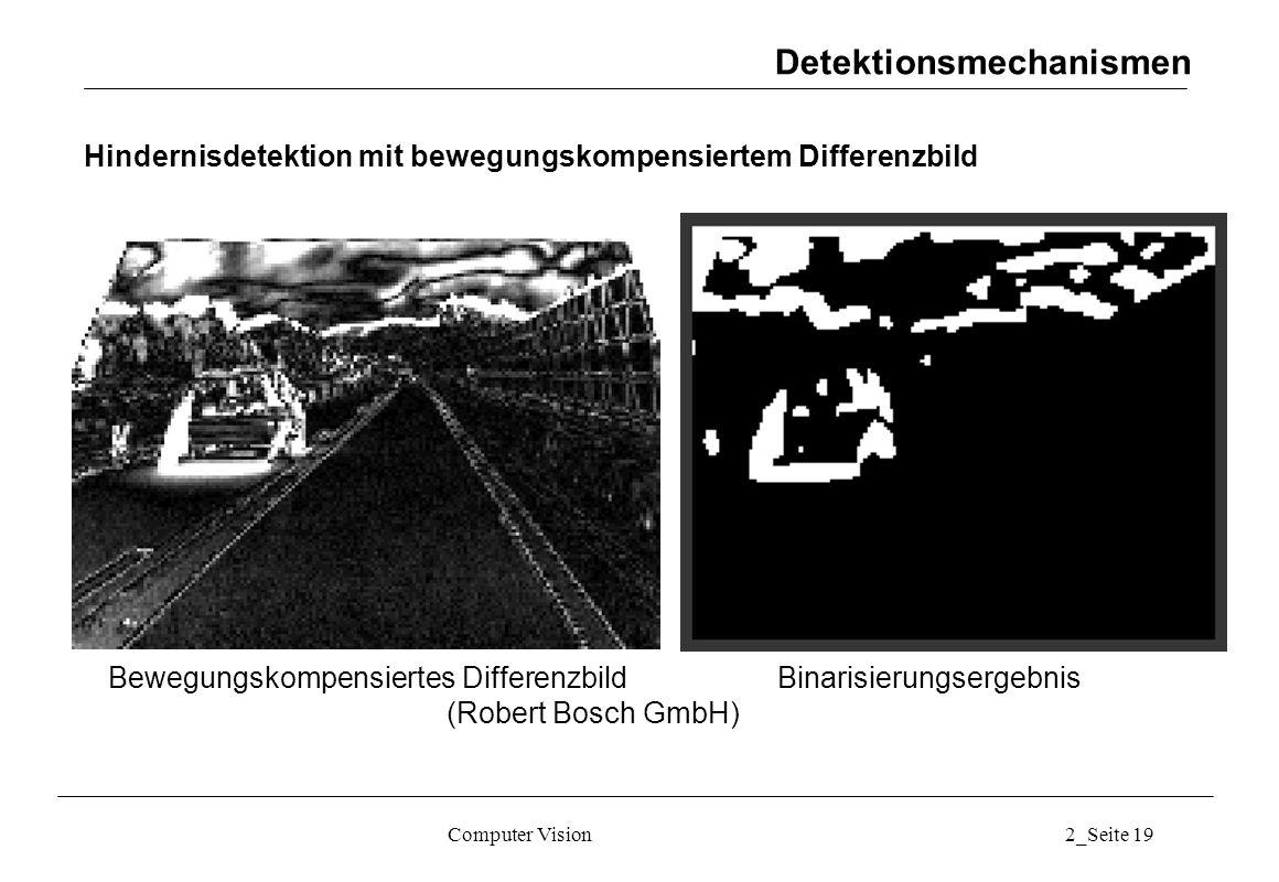 Computer Vision2_Seite 19 Hindernisdetektion mit bewegungskompensiertem Differenzbild Bewegungskompensiertes Differenzbild Binarisierungsergebnis (Rob