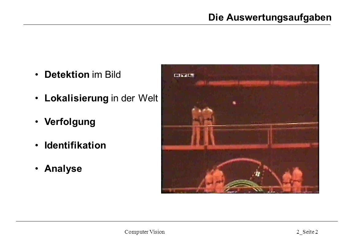 Computer Vision2_Seite 2 Die Auswertungsaufgaben Detektion im Bild Lokalisierung in der Welt Verfolgung Identifikation Analyse