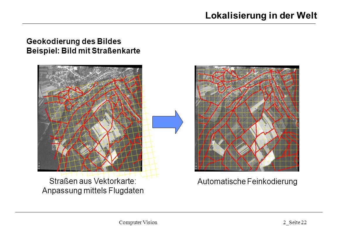 Computer Vision2_Seite 22 Lokalisierung in der Welt Geokodierung des Bildes Beispiel: Bild mit Straßenkarte Automatische Feinkodierung Straßen aus Vek