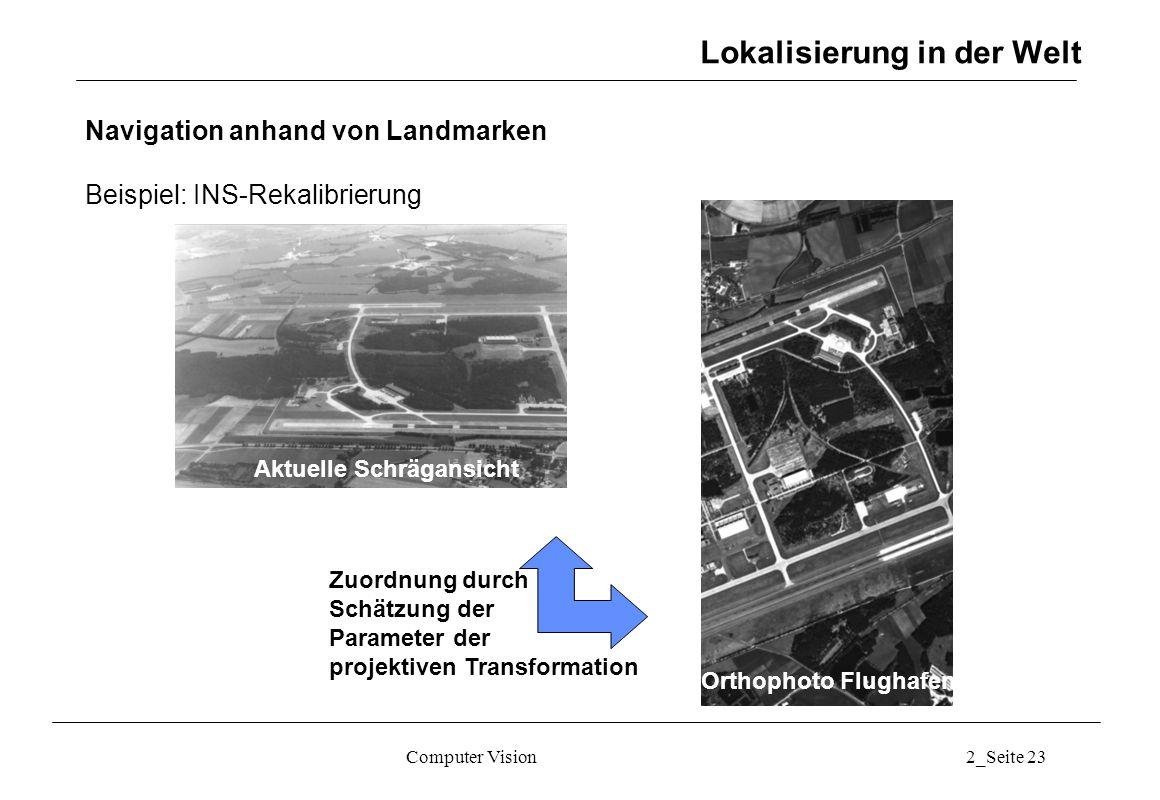 Computer Vision2_Seite 23 Lokalisierung in der Welt Navigation anhand von Landmarken Beispiel: INS-Rekalibrierung Aktuelle Schrägansicht Orthophoto Fl