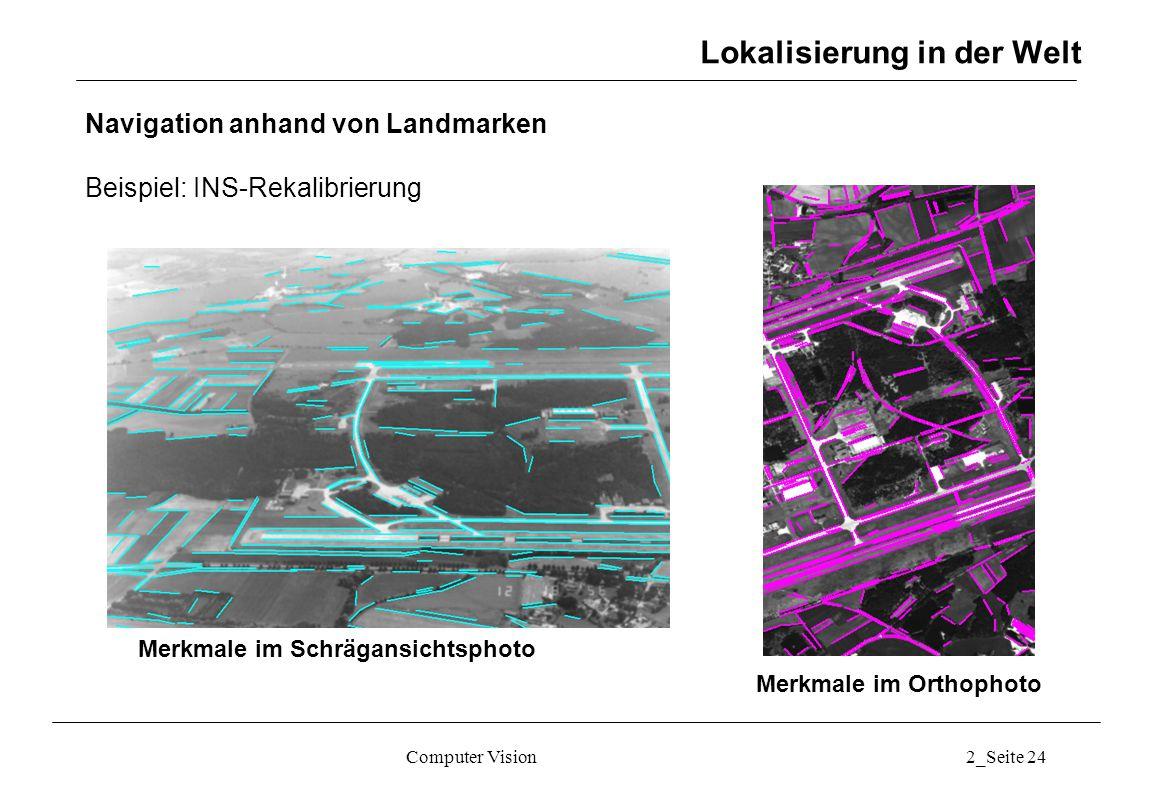 Computer Vision2_Seite 24 Lokalisierung in der Welt Navigation anhand von Landmarken Beispiel: INS-Rekalibrierung Merkmale im Schrägansichtsphoto Merk