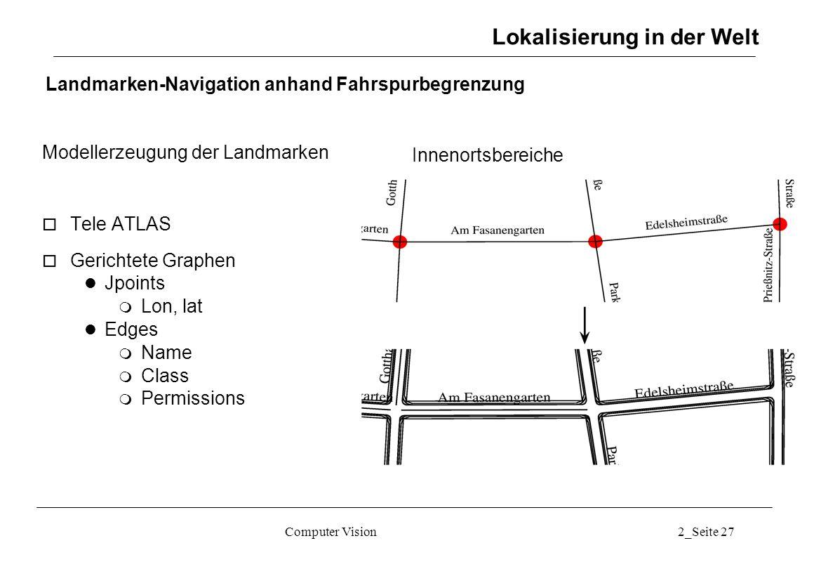 Computer Vision2_Seite 27 Landmarken-Navigation anhand Fahrspurbegrenzung Modellerzeugung der Landmarken  Tele ATLAS  Gerichtete Graphen Jpoints  L