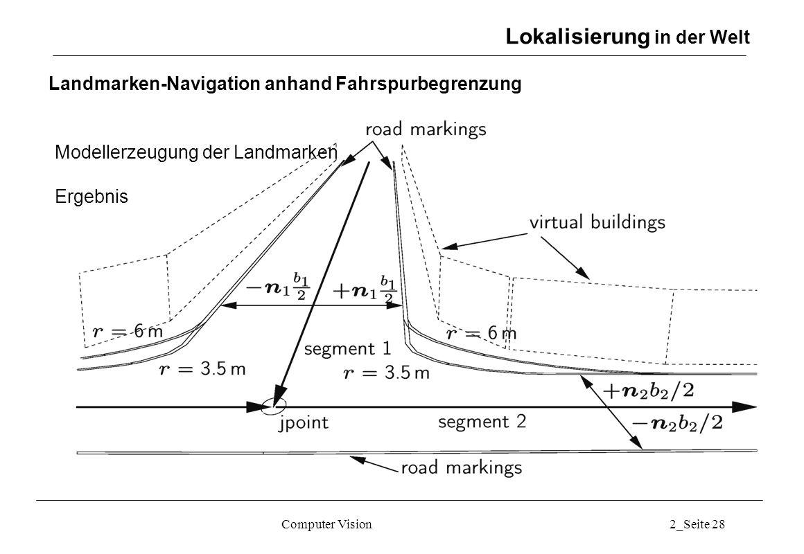 Computer Vision2_Seite 28 Landmarken-Navigation anhand Fahrspurbegrenzung Modellerzeugung der Landmarken Ergebnis Lokalisierung in der Welt