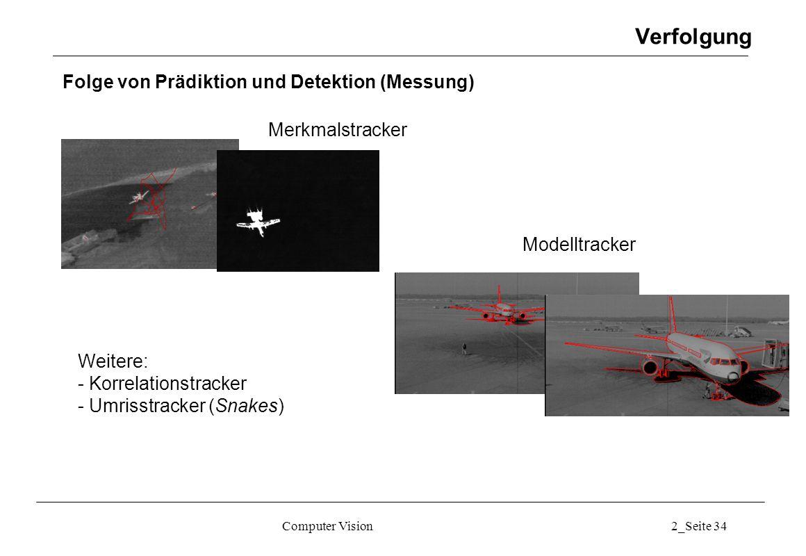 Computer Vision2_Seite 34 Verfolgung Folge von Prädiktion und Detektion (Messung) Merkmalstracker Modelltracker Weitere: - Korrelationstracker - Umris