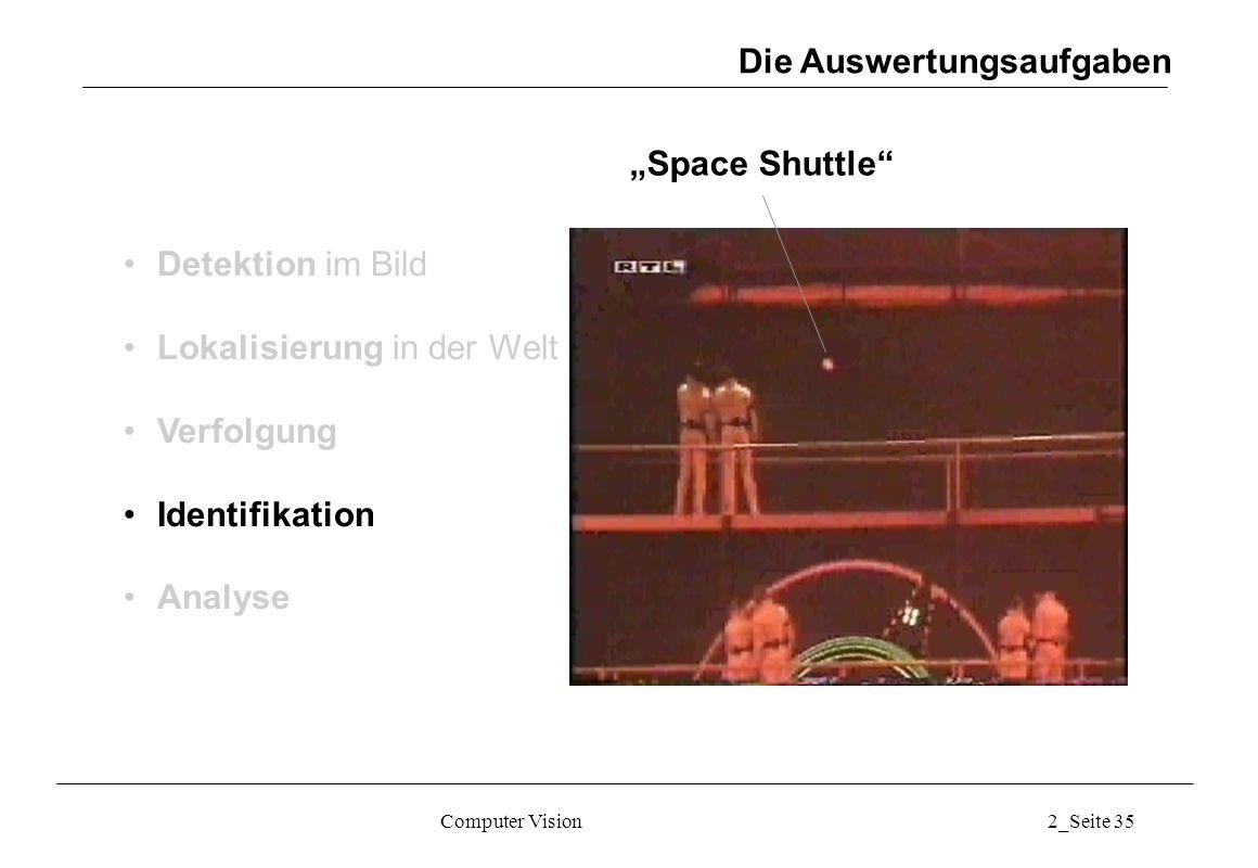 """Computer Vision2_Seite 35 Die Auswertungsaufgaben Detektion im Bild Lokalisierung in der Welt Verfolgung Identifikation Analyse """"Space Shuttle"""""""