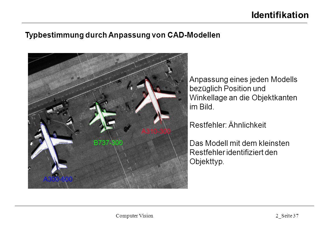 Computer Vision2_Seite 37 Identifikation Typbestimmung durch Anpassung von CAD-Modellen Anpassung eines jeden Modells bezüglich Position und Winkellag