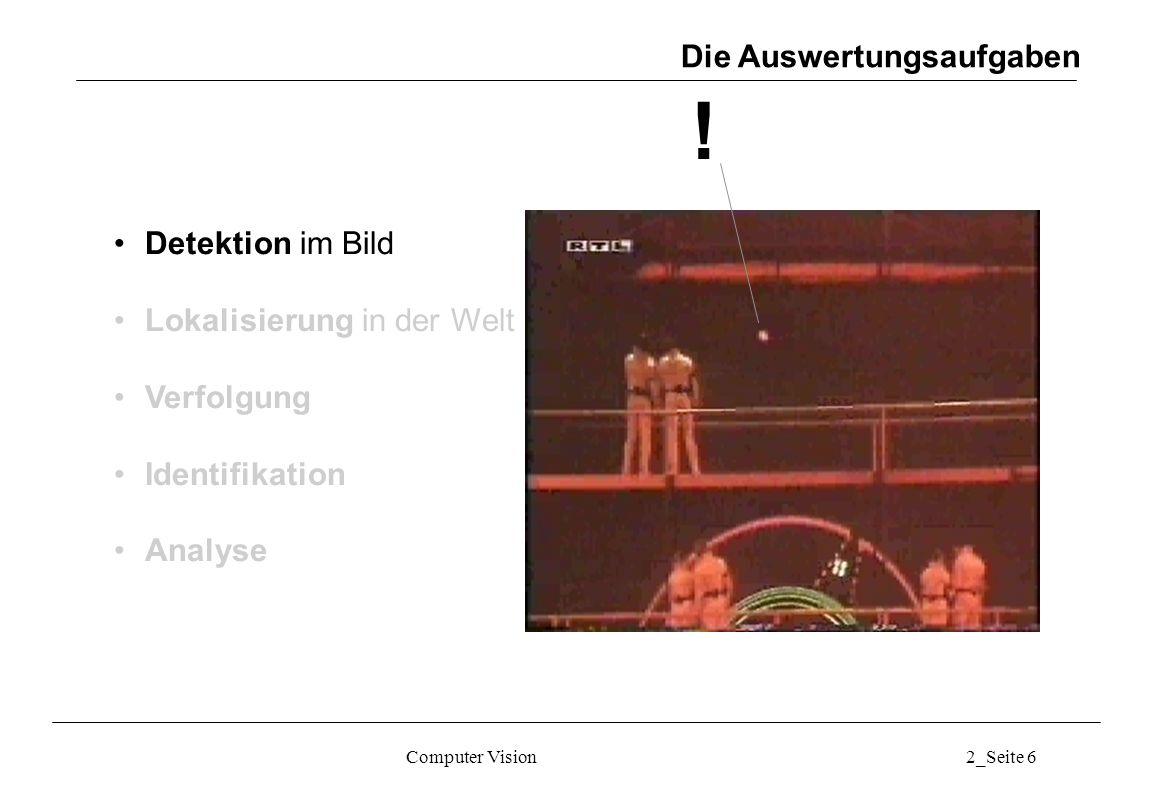 Computer Vision2_Seite 6 Die Auswertungsaufgaben Detektion im Bild Lokalisierung in der Welt Verfolgung Identifikation Analyse !