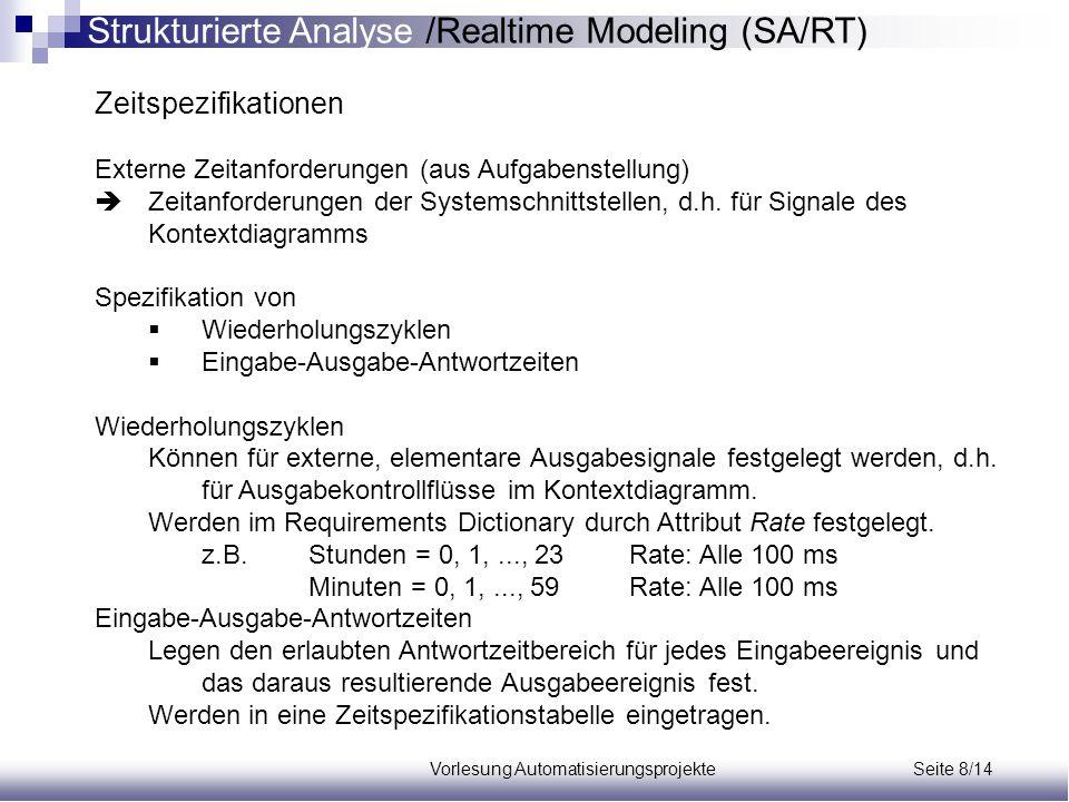 Vorlesung Automatisierungsprojekte Seite 8/14 Zeitspezifikationen Externe Zeitanforderungen (aus Aufgabenstellung)  Zeitanforderungen der Systemschni