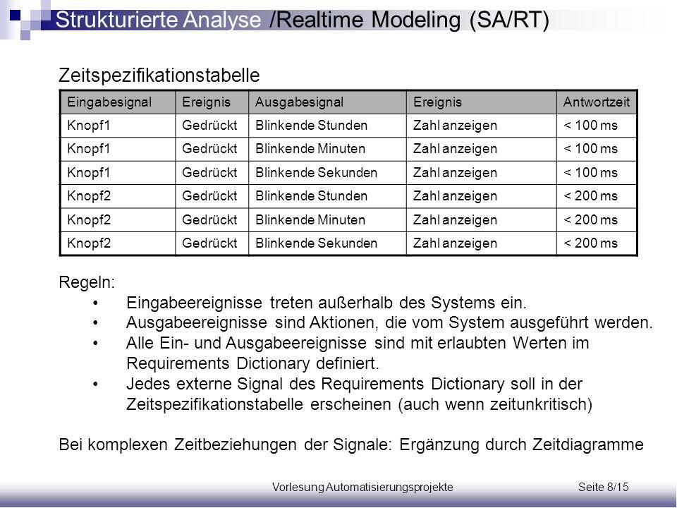 Vorlesung Automatisierungsprojekte Seite 8/15 Zeitspezifikationstabelle Regeln: Eingabeereignisse treten außerhalb des Systems ein. Ausgabeereignisse