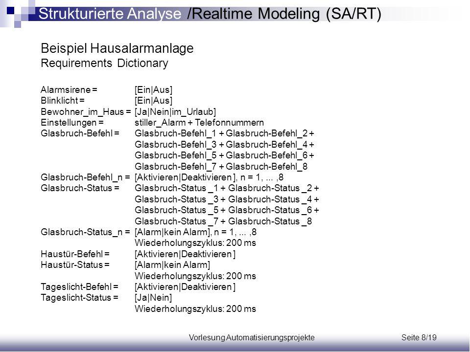 Vorlesung Automatisierungsprojekte Seite 8/19 Beispiel Hausalarmanlage Requirements Dictionary Alarmsirene =[Ein|Aus] Blinklicht = [Ein|Aus] Bewohner_
