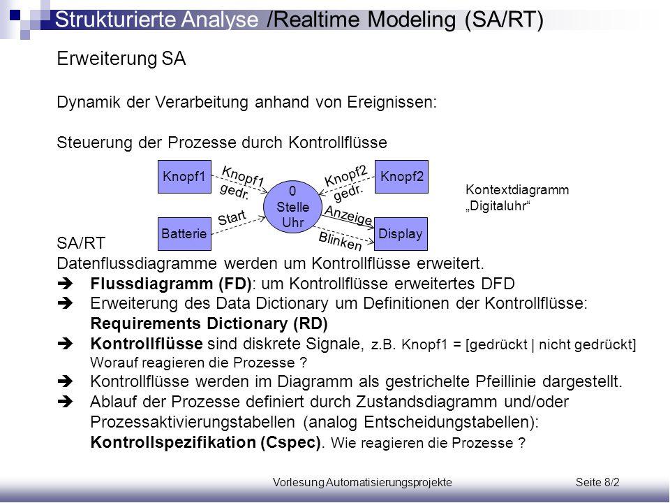 Vorlesung Automatisierungsprojekte Seite 8/2 Erweiterung SA Dynamik der Verarbeitung anhand von Ereignissen: Steuerung der Prozesse durch Kontrollflüs
