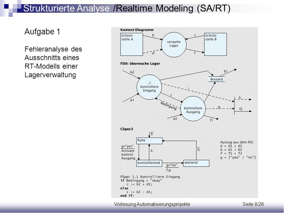 Vorlesung Automatisierungsprojekte Seite 8/26 Aufgabe 1 Fehleranalyse des Ausschnitts eines RT-Modells einer Lagerverwaltung Strukturierte Analyse /Re
