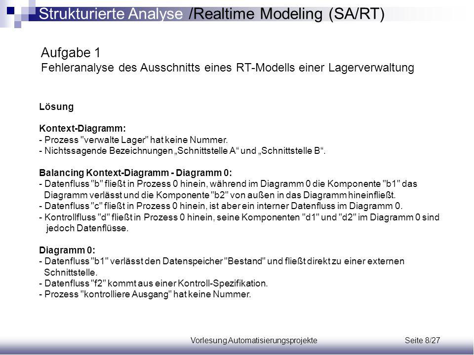 Vorlesung Automatisierungsprojekte Seite 8/27 Lösung Kontext-Diagramm: - Prozess