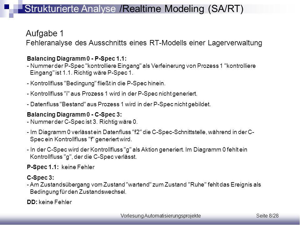 Vorlesung Automatisierungsprojekte Seite 8/28 Balancing Diagramm 0 - P-Spec 1.1: - Nummer der P-Spec