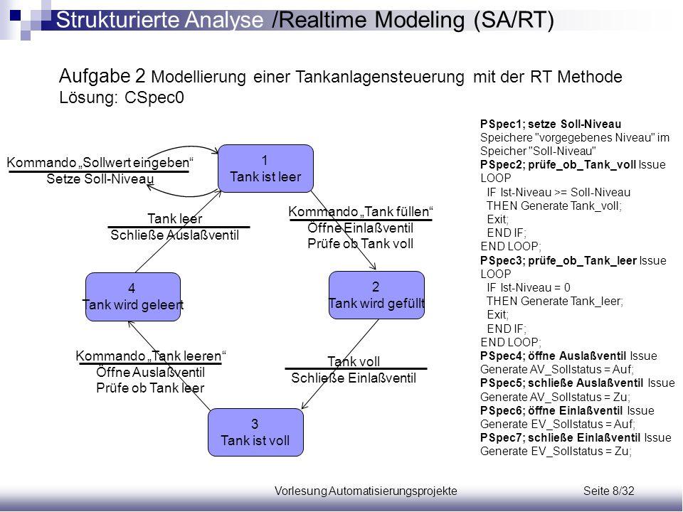Vorlesung Automatisierungsprojekte Seite 8/32 PSpec1; setze Soll-Niveau Speichere