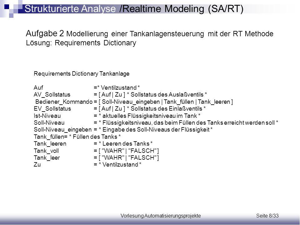Vorlesung Automatisierungsprojekte Seite 8/33 Requirements Dictionary Tankanlage Auf=* Ventilzustand * AV_Sollstatus= [ Auf | Zu ] * Sollstatus des Au