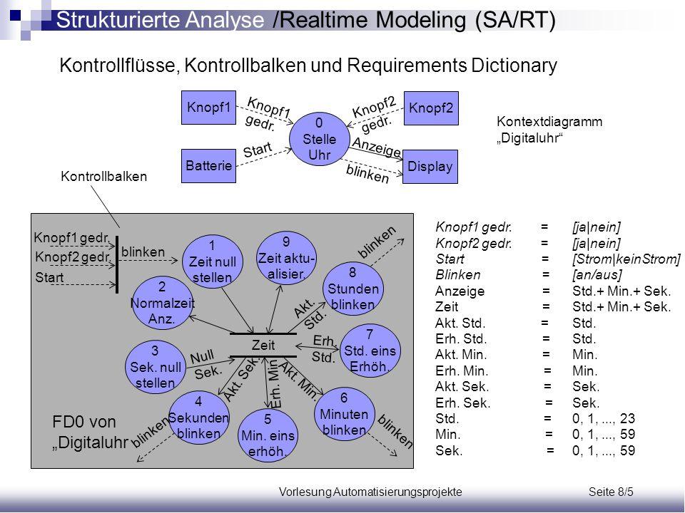 Vorlesung Automatisierungsprojekte Seite 8/26 Aufgabe 1 Fehleranalyse des Ausschnitts eines RT-Modells einer Lagerverwaltung Strukturierte Analyse /Realtime Modeling (SA/RT)