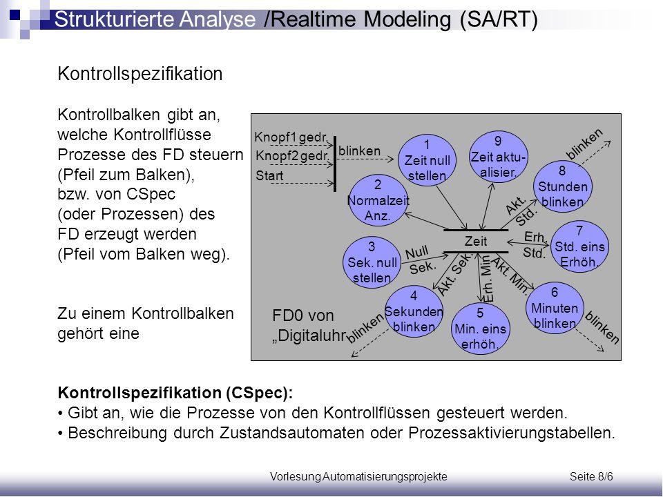 Vorlesung Automatisierungsprojekte Seite 8/6 Kontrollspezifikation Kontrollbalken gibt an, welche Kontrollflüsse Prozesse des FD steuern (Pfeil zum Ba