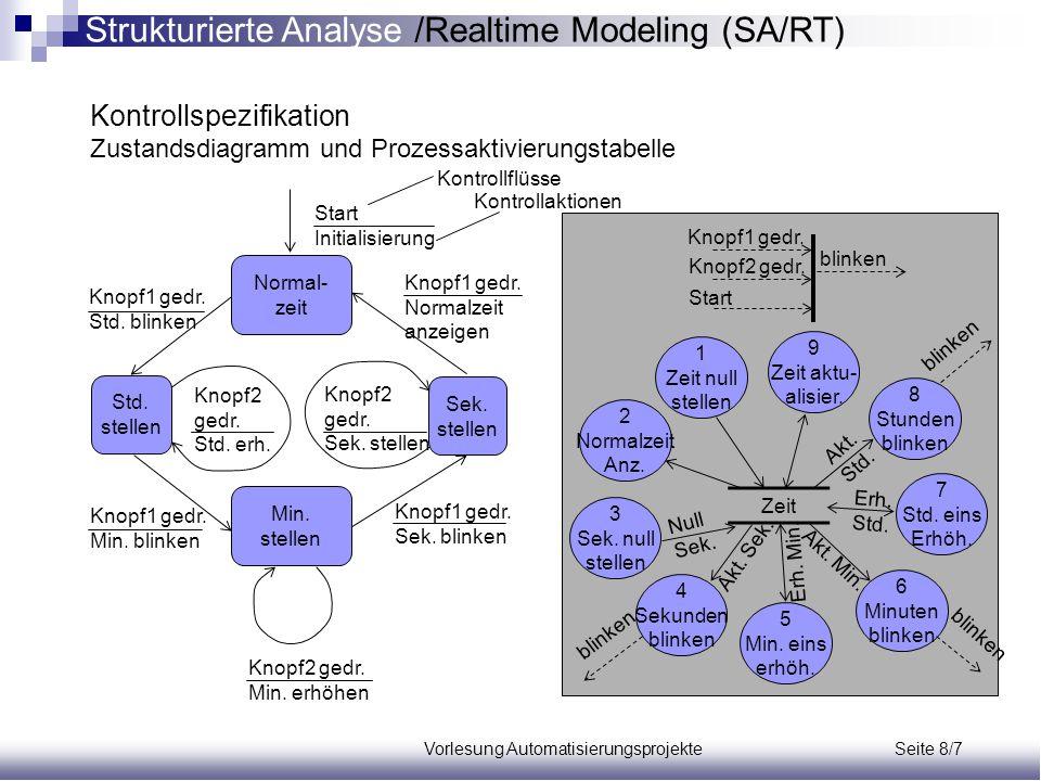 Vorlesung Automatisierungsprojekte Seite 8/7 Kontrollspezifikation Zustandsdiagramm und Prozessaktivierungstabelle 1 Zeit null stellen 9 Zeit aktu- al