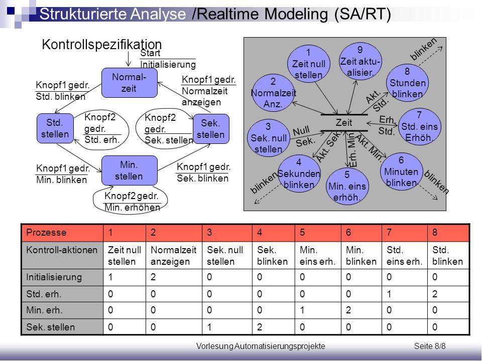 Vorlesung Automatisierungsprojekte Seite 8/8 Kontrollspezifikation 1 Zeit null stellen 9 Zeit aktu- alisier. 8 Stunden blinken 7 Std. eins Erhöh. 6 Mi