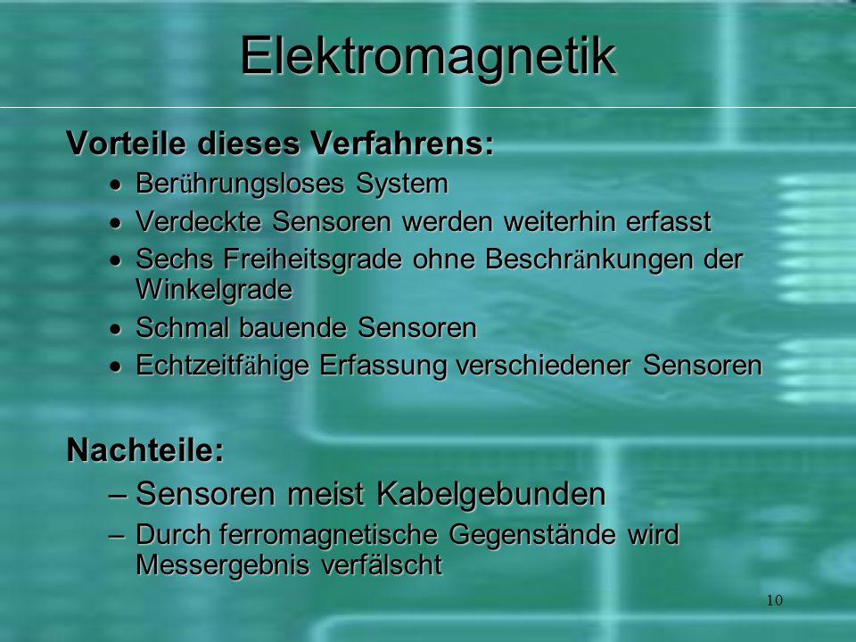 10Elektromagnetik Vorteile dieses Verfahrens:  Ber ü hrungsloses System  Verdeckte Sensoren werden weiterhin erfasst  Sechs Freiheitsgrade ohne Beschr ä nkungen der Winkelgrade  Schmal bauende Sensoren  Echtzeitf ä hige Erfassung verschiedener Sensoren Nachteile: –Sensoren meist Kabelgebunden –Durch ferromagnetische Gegenstände wird Messergebnis verfälscht
