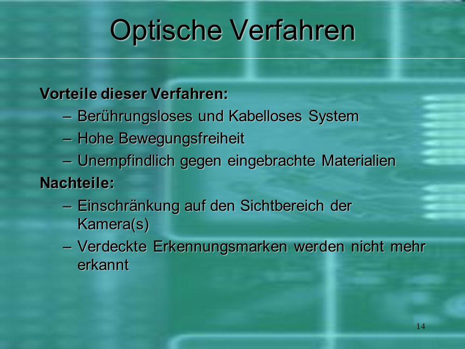 14 Optische Verfahren Vorteile dieser Verfahren: –Berührungsloses und Kabelloses System –Hohe Bewegungsfreiheit –Unempfindlich gegen eingebrachte Mate