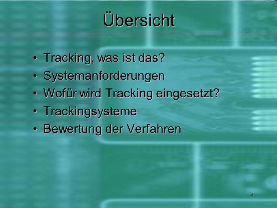 2 Übersicht Tracking, was ist das?Tracking, was ist das? SystemanforderungenSystemanforderungen Wofür wird Tracking eingesetzt?Wofür wird Tracking ein