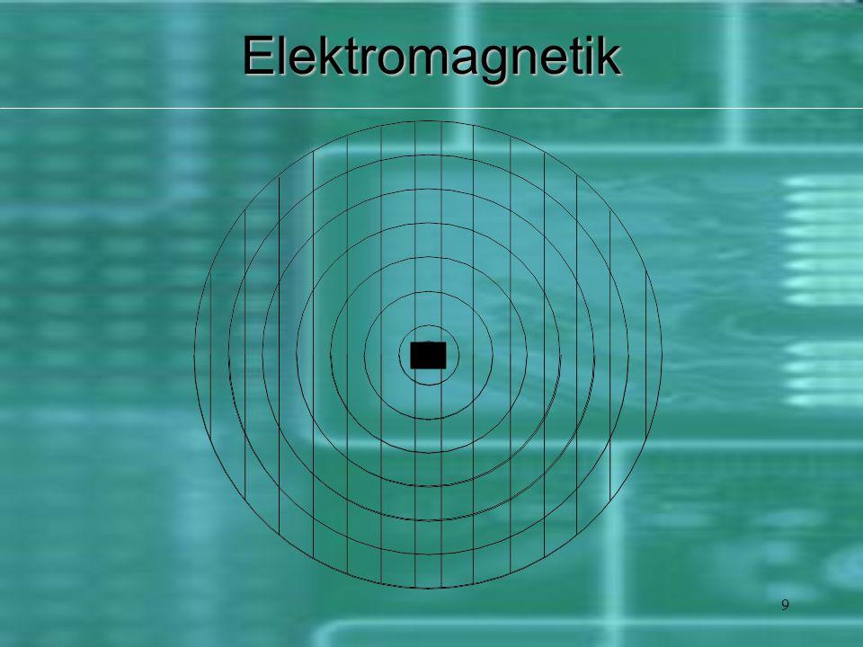 9Elektromagnetik