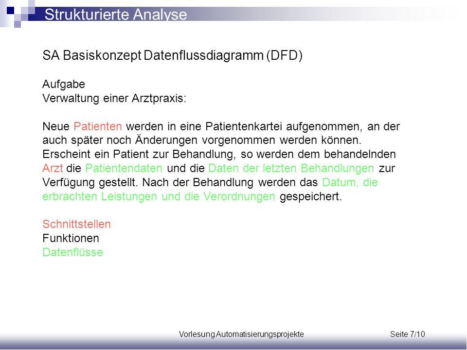 Vorlesung Automatisierungsprojekte Seite 7/10 SA Basiskonzept Datenflussdiagramm (DFD) Aufgabe Verwaltung einer Arztpraxis: Neue Patienten werden in e