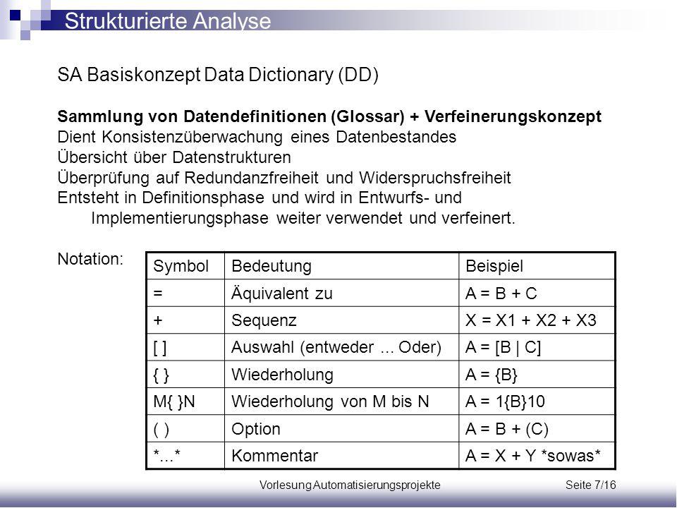 Vorlesung Automatisierungsprojekte Seite 7/16 SA Basiskonzept Data Dictionary (DD) Sammlung von Datendefinitionen (Glossar) + Verfeinerungskonzept Die