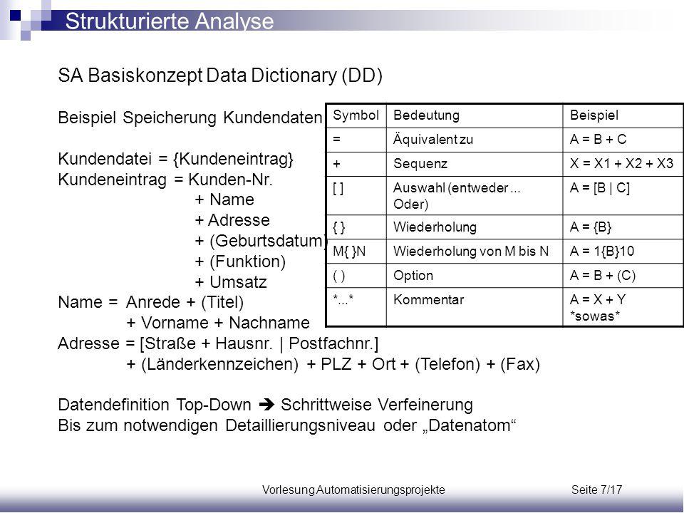 Vorlesung Automatisierungsprojekte Seite 7/17 SA Basiskonzept Data Dictionary (DD) Beispiel Speicherung Kundendaten Kundendatei = {Kundeneintrag} Kund