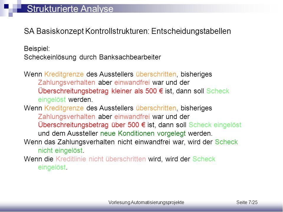 Vorlesung Automatisierungsprojekte Seite 7/25 SA Basiskonzept Kontrollstrukturen: Entscheidungstabellen Beispiel: Scheckeinlösung durch Banksachbearbe
