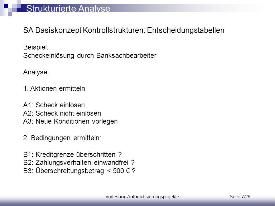 Vorlesung Automatisierungsprojekte Seite 7/26 SA Basiskonzept Kontrollstrukturen: Entscheidungstabellen Beispiel: Scheckeinlösung durch Banksachbearbe