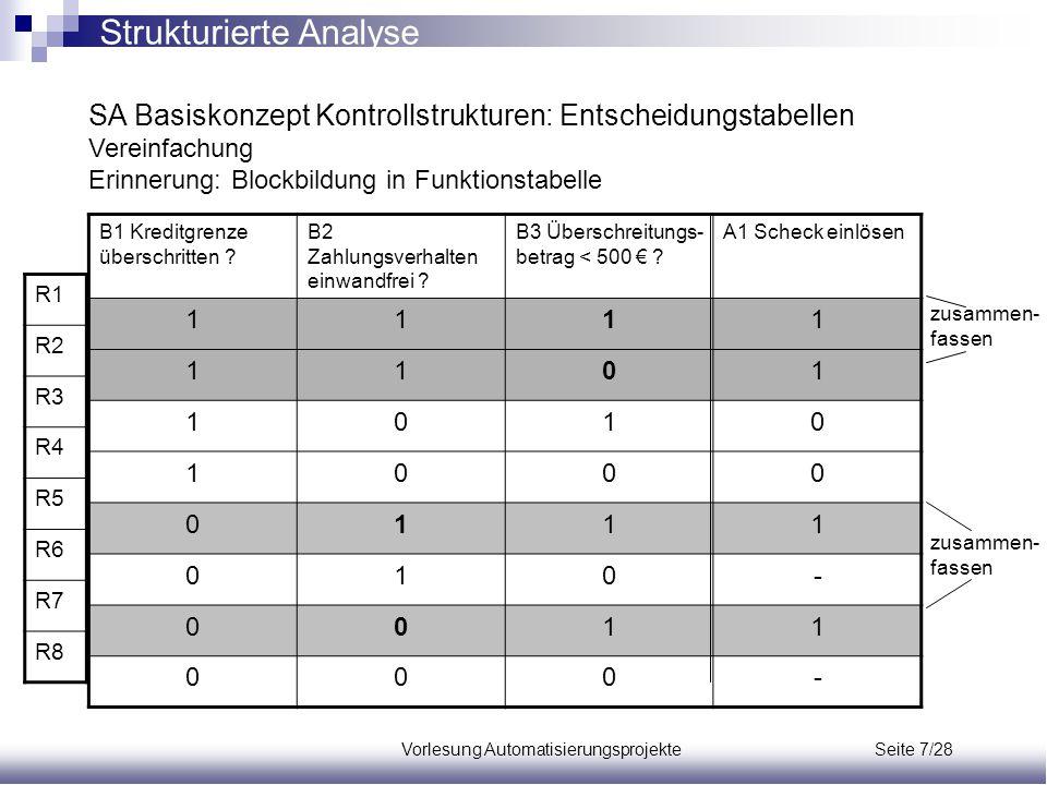 Vorlesung Automatisierungsprojekte Seite 7/28 SA Basiskonzept Kontrollstrukturen: Entscheidungstabellen Vereinfachung Erinnerung: Blockbildung in Funk