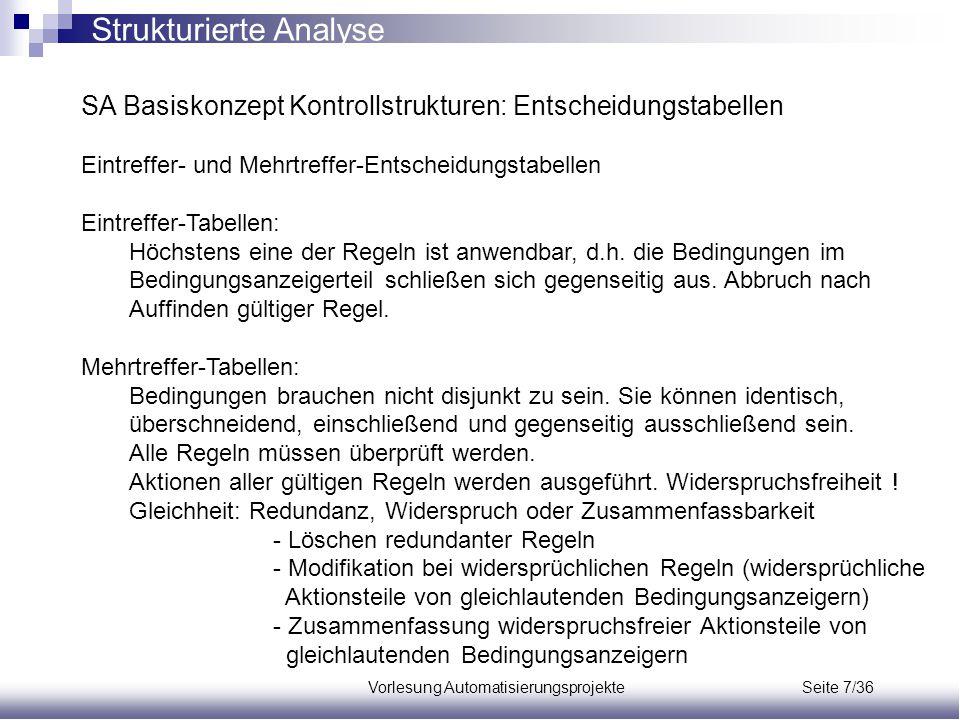 Vorlesung Automatisierungsprojekte Seite 7/36 SA Basiskonzept Kontrollstrukturen: Entscheidungstabellen Eintreffer- und Mehrtreffer-Entscheidungstabel