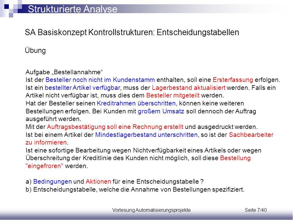 """Vorlesung Automatisierungsprojekte Seite 7/40 Aufgabe """"Bestellannahme"""" Ist der Besteller noch nicht im Kundenstamm enthalten, soll eine Ersterfassung"""