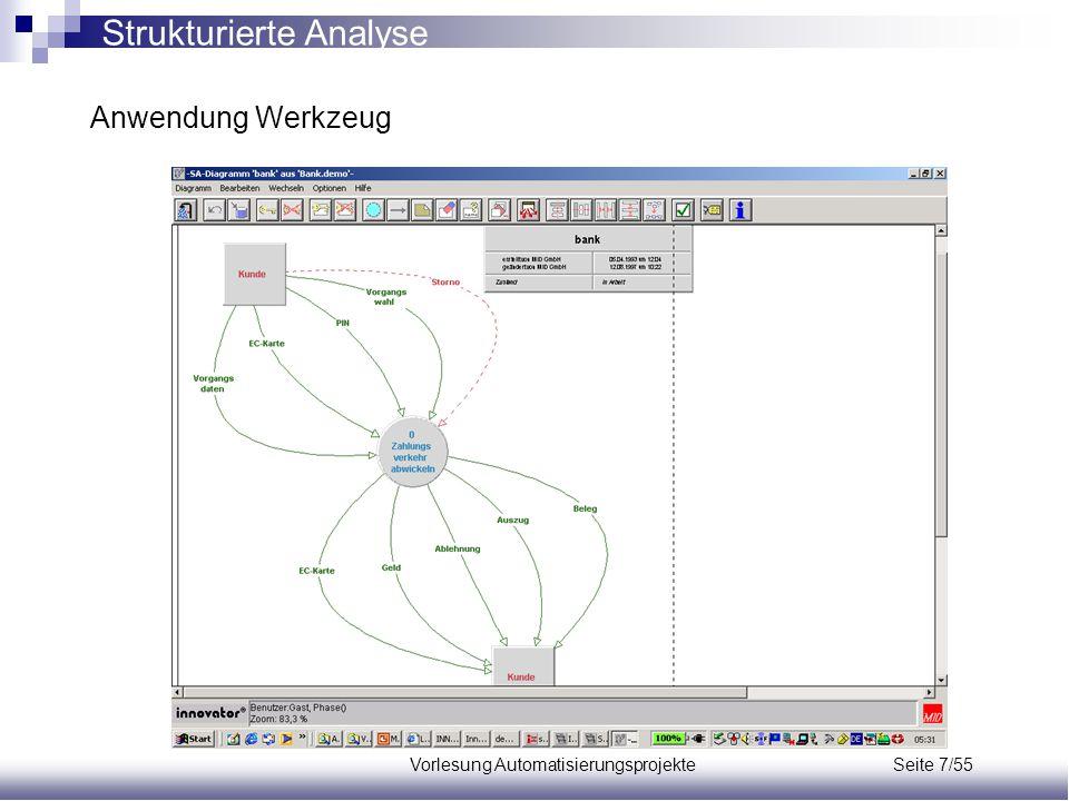 Vorlesung Automatisierungsprojekte Seite 7/55 Anwendung Werkzeug Strukturierte Analyse